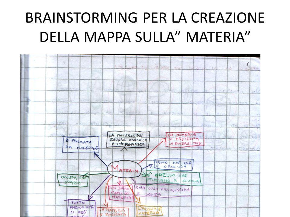 BRAINSTORMING PER LA CREAZIONE DELLA MAPPA SULLA MATERIA