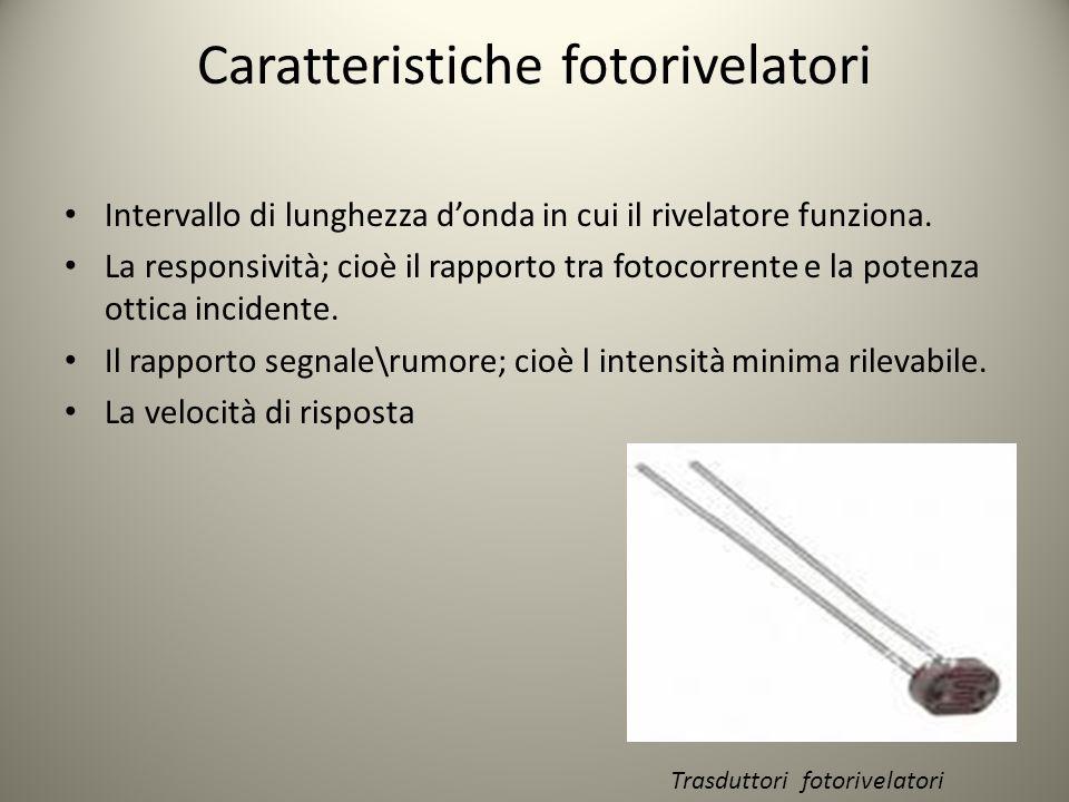 Caratteristiche fotorivelatori