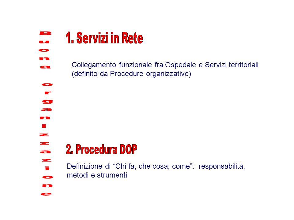 Buona organizzazione 1. Servizi in Rete