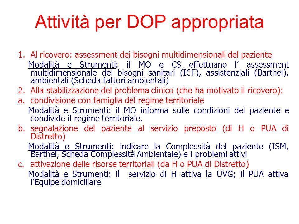 Attività per DOP appropriata