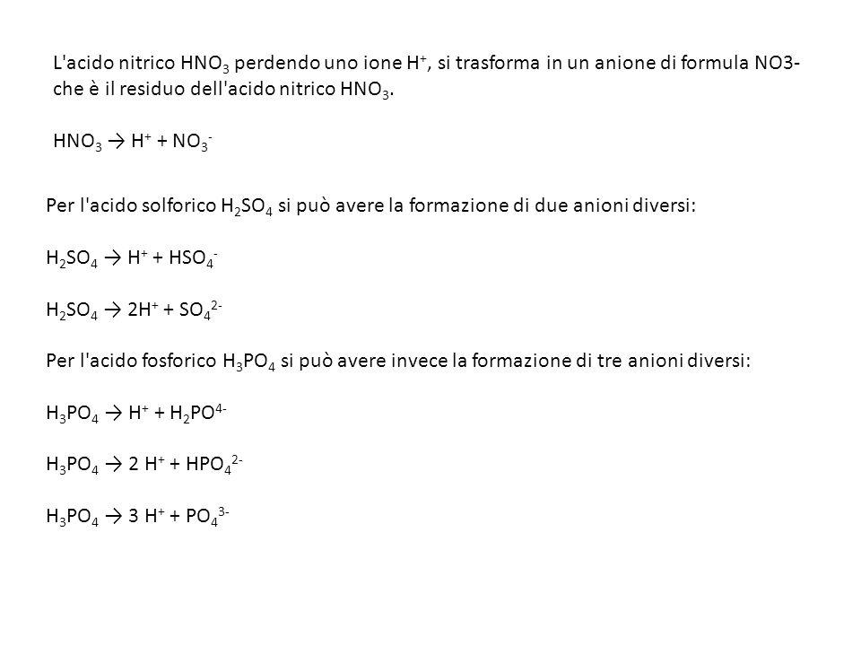 L acido nitrico HNO3 perdendo uno ione H+, si trasforma in un anione di formula NO3- che è il residuo dell acido nitrico HNO3.