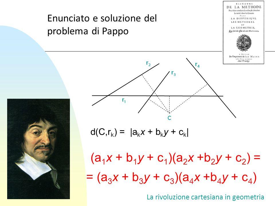 (a1x + b1y + c1)(a2x +b2y + c2) = = (a3x + b3y + c3)(a4x +b4y + c4)
