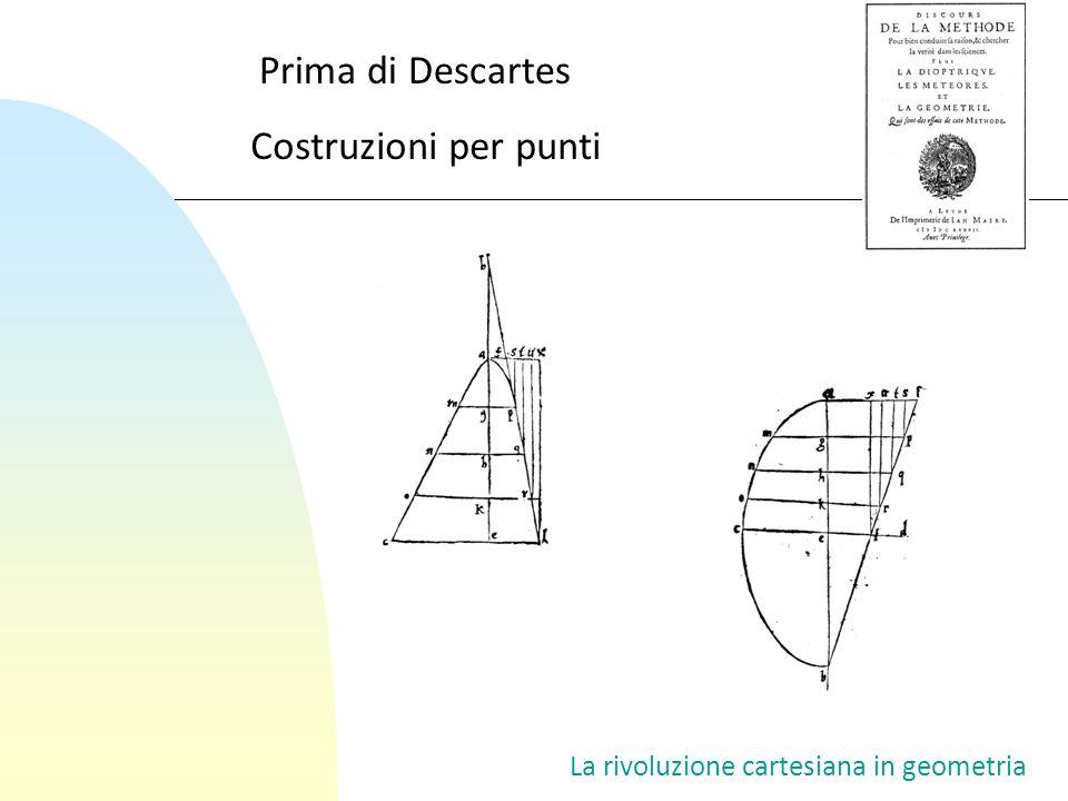 Prima di Descartes Costruzioni per punti