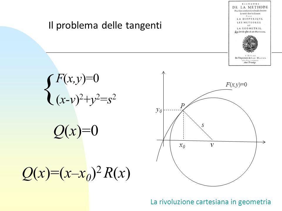 { Q(x)=0 Q(x)=(x–x0)2 R(x) F(x,y)=0 (x-v)2+y2=s2