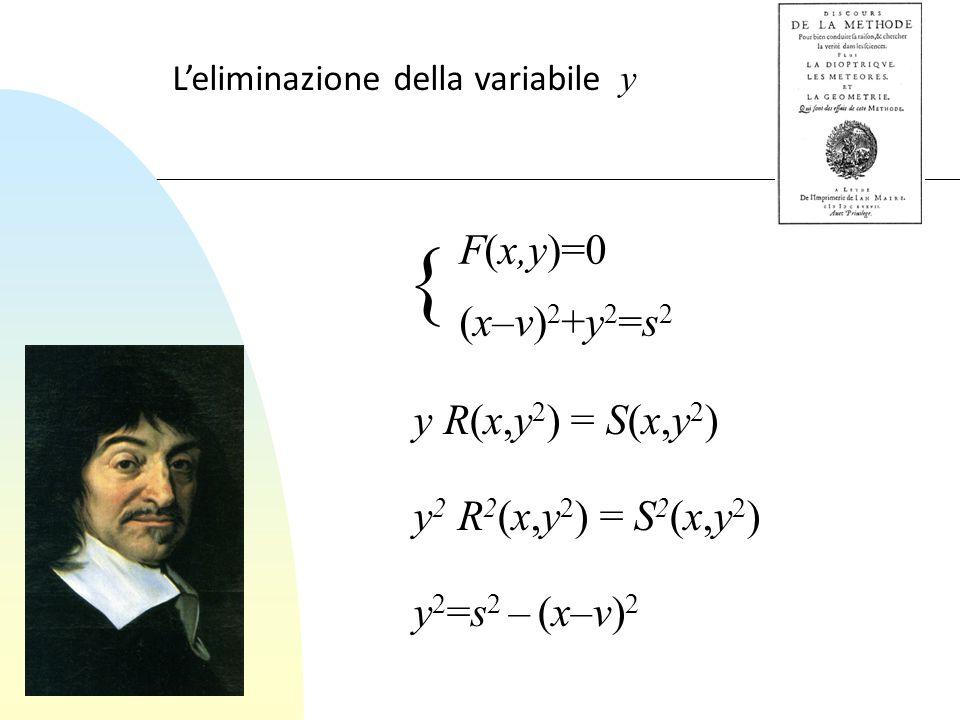 { F(x,y)=0 (x–v)2+y2=s2 y R(x,y2) = S(x,y2) y2 R2(x,y2) = S2(x,y2)