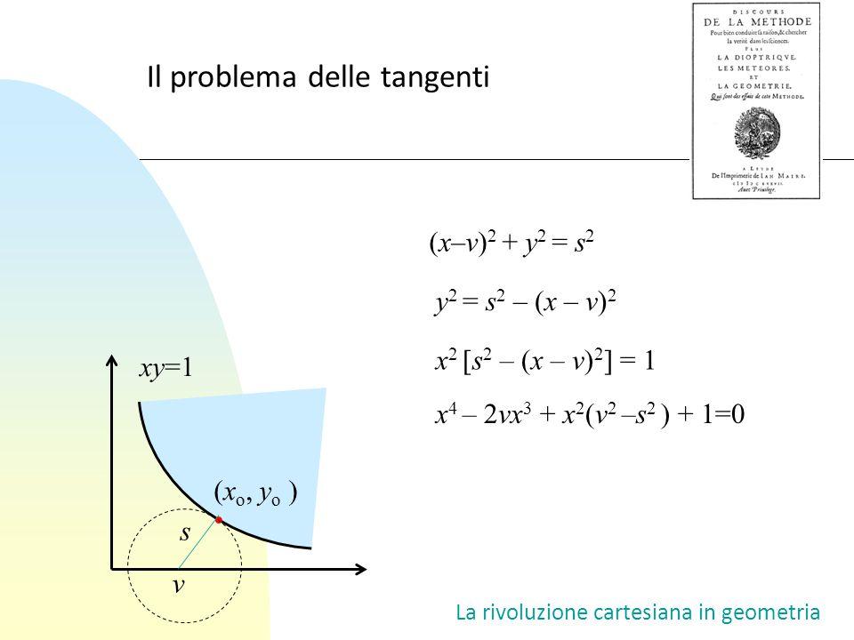 Il problema delle tangenti