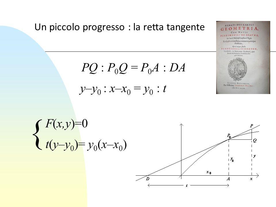 { PQ : P0Q = P0A : DA y–y0 : x–x0 = y0 : t F(x,y)=0 t(y–y0)= y0(x–x0)