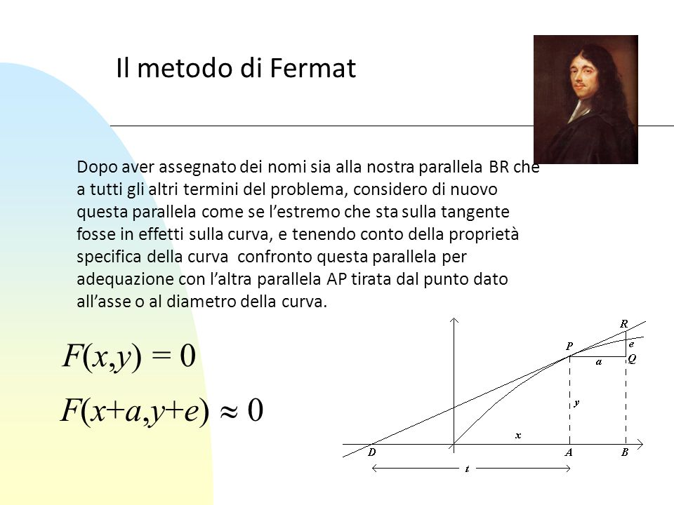 F(x,y) = 0 F(x+a,y+e)  0 Il metodo di Fermat