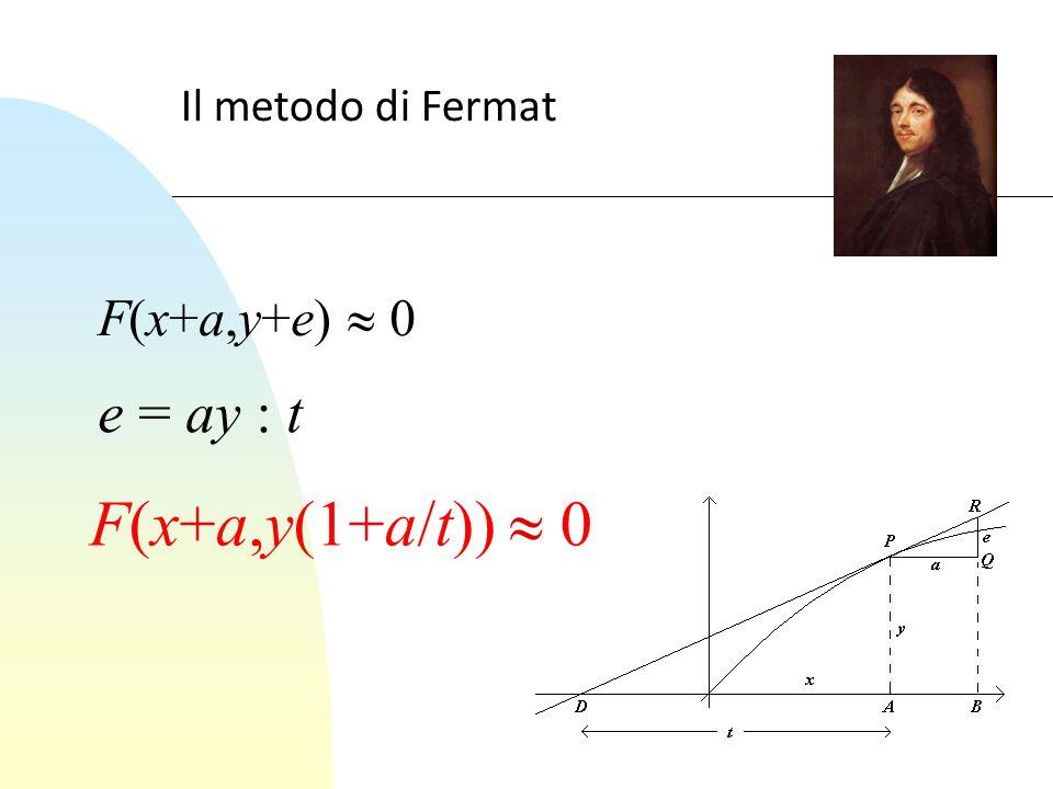 Il metodo di Fermat F(x+a,y+e)  0 e = ay : t F(x+a,y(1+a/t))  0