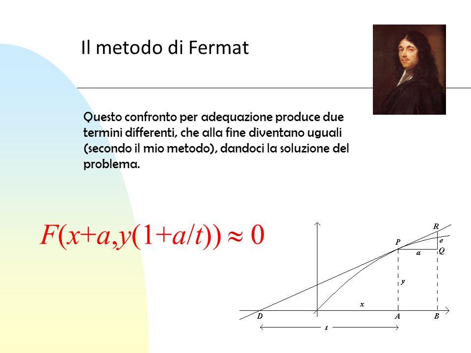 F(x+a,y(1+a/t))  0 Il metodo di Fermat