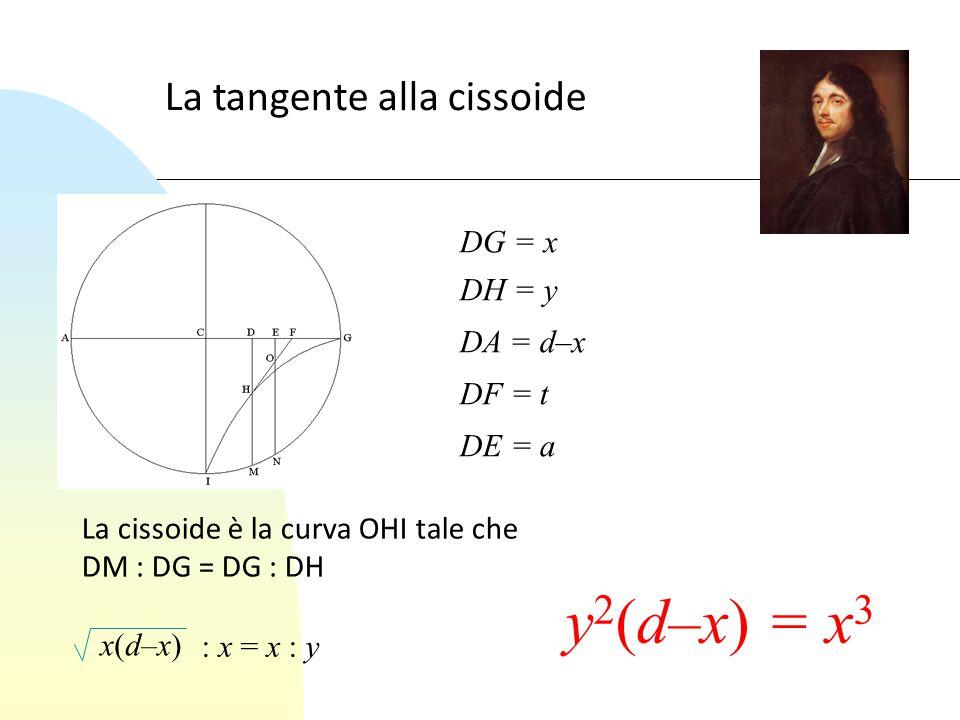 y2(d–x) = x3 La tangente alla cissoide DG = x DH = y DA = d–x DF = t