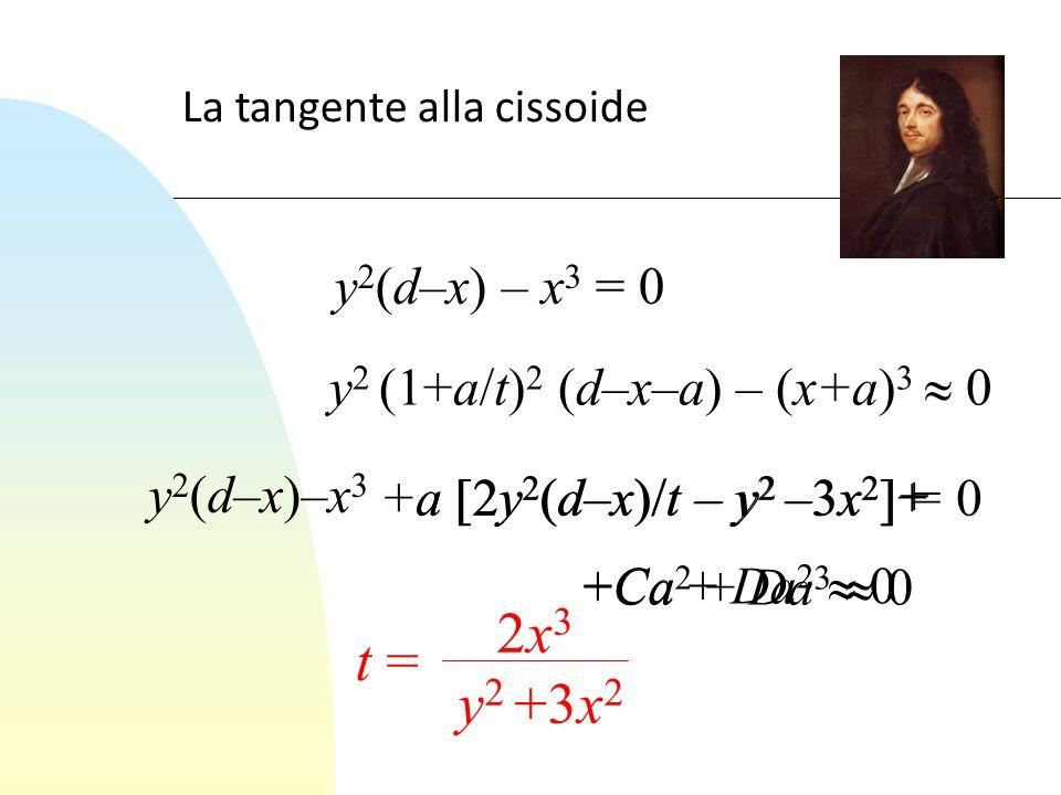 2x3 t = y2 +3x2 y2(d–x) – x3 = 0 y2 (1+a/t)2 (d–x–a) – (x+a)3  0