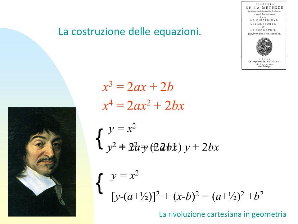 { { x3 = 2ax + 2b x4 = 2ax2 + 2bx La costruzione delle equazioni.