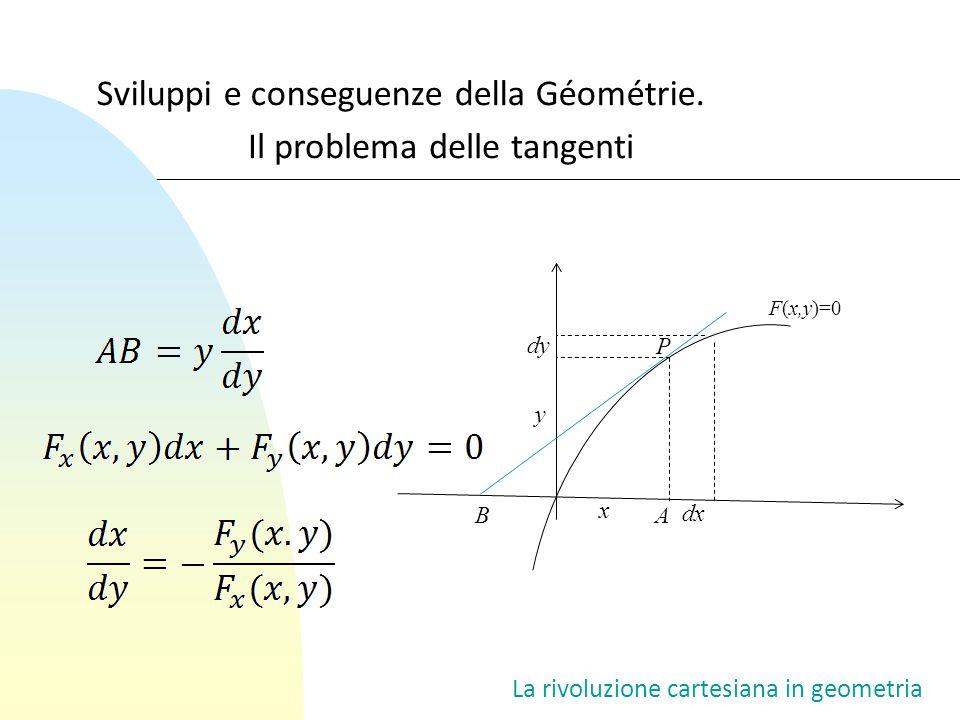 Sviluppi e conseguenze della Géométrie. Il problema delle tangenti