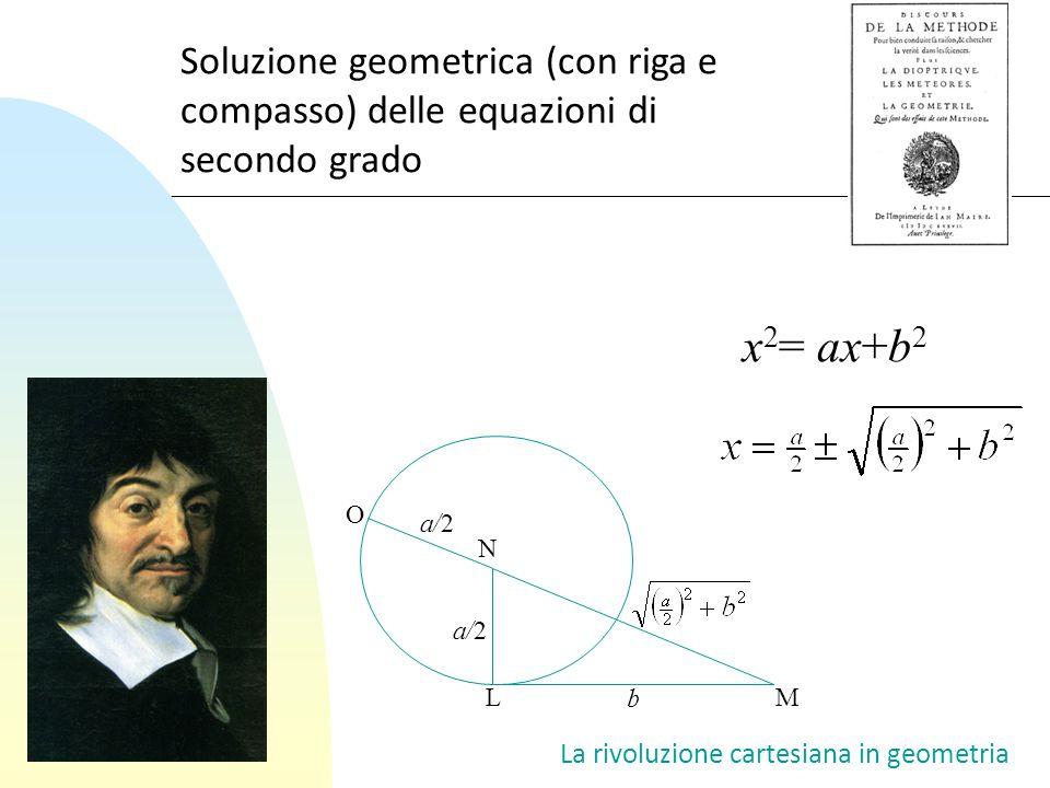Soluzione geometrica (con riga e compasso) delle equazioni di secondo grado