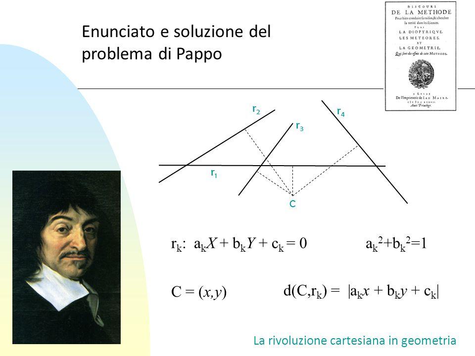 Enunciato e soluzione del problema di Pappo