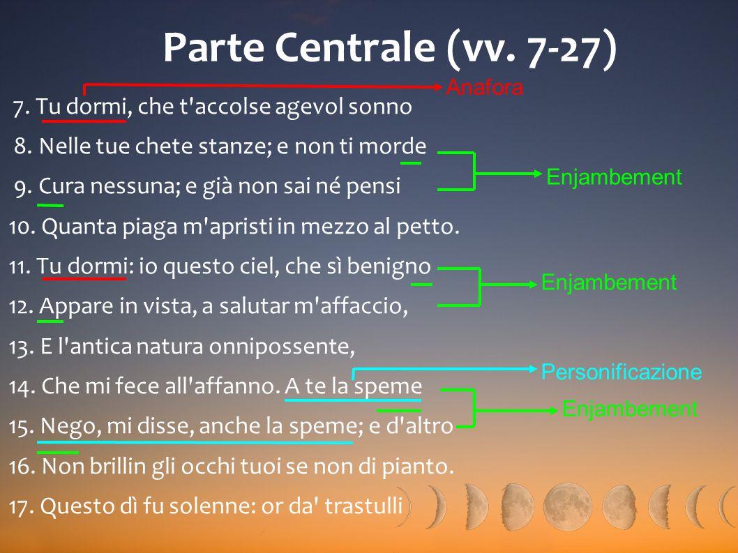 Parte Centrale (vv. 7-27) 8. Nelle tue chete stanze; e non ti morde