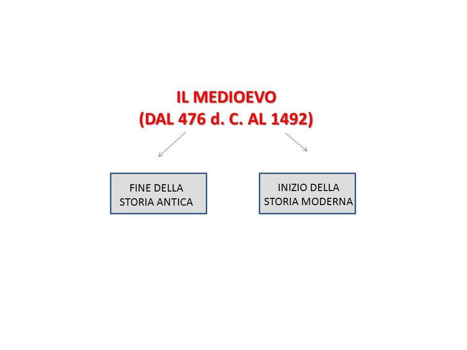 IL MEDIOEVO (DAL 476 d. C. AL 1492) FINE DELLA STORIA ANTICA