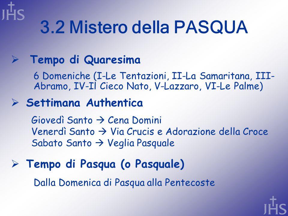 3.2 Mistero della PASQUA Tempo di Quaresima Settimana Authentica