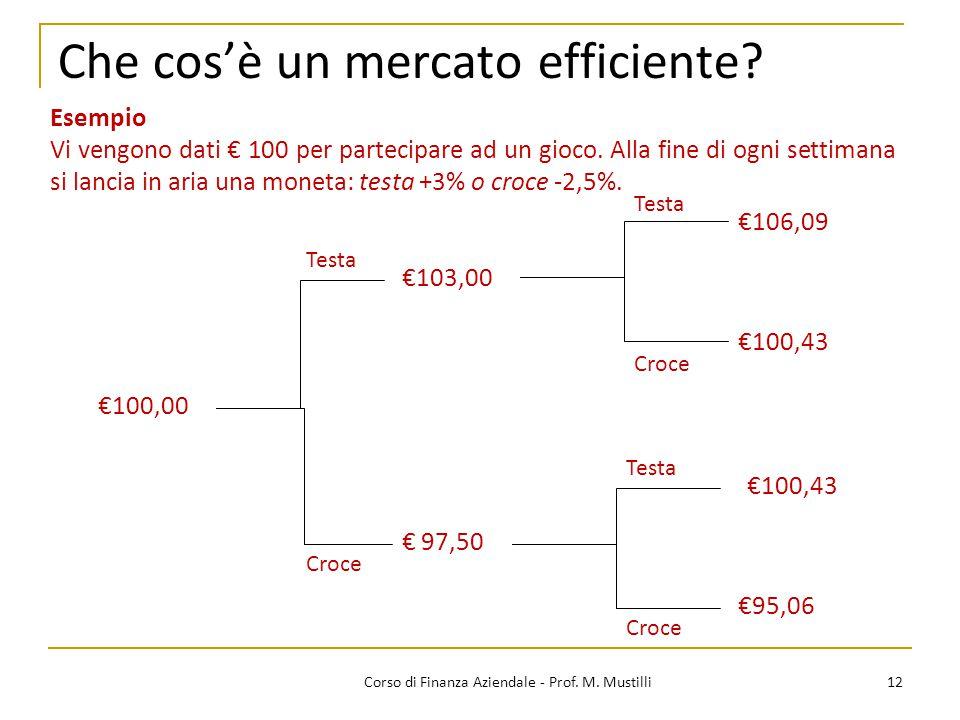 Che cos'è un mercato efficiente