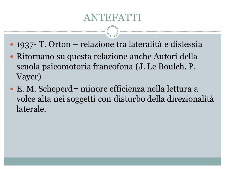 ANTEFATTI 1937- T. Orton – relazione tra lateralità e dislessia