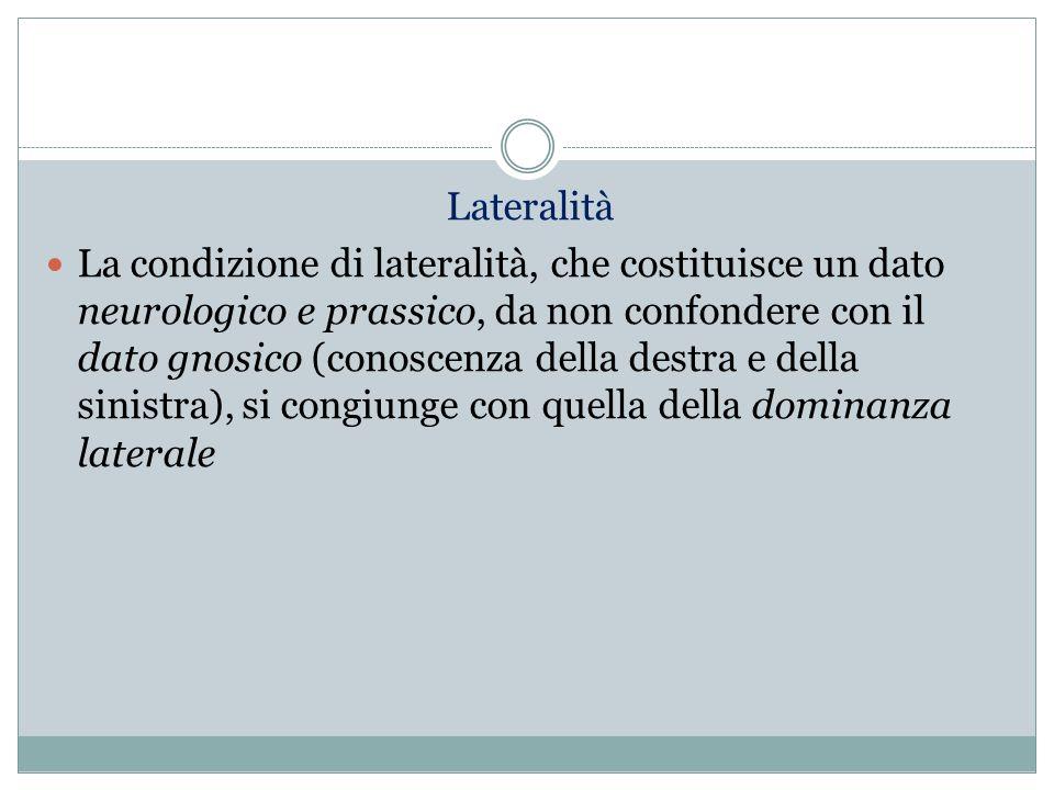 Lateralità
