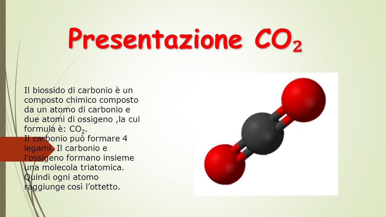 Presentazione CO₂ Il biossido di carbonio è un composto chimico composto da un atomo di carbonio e due atomi di ossigeno ,la cui formula è: CO2.