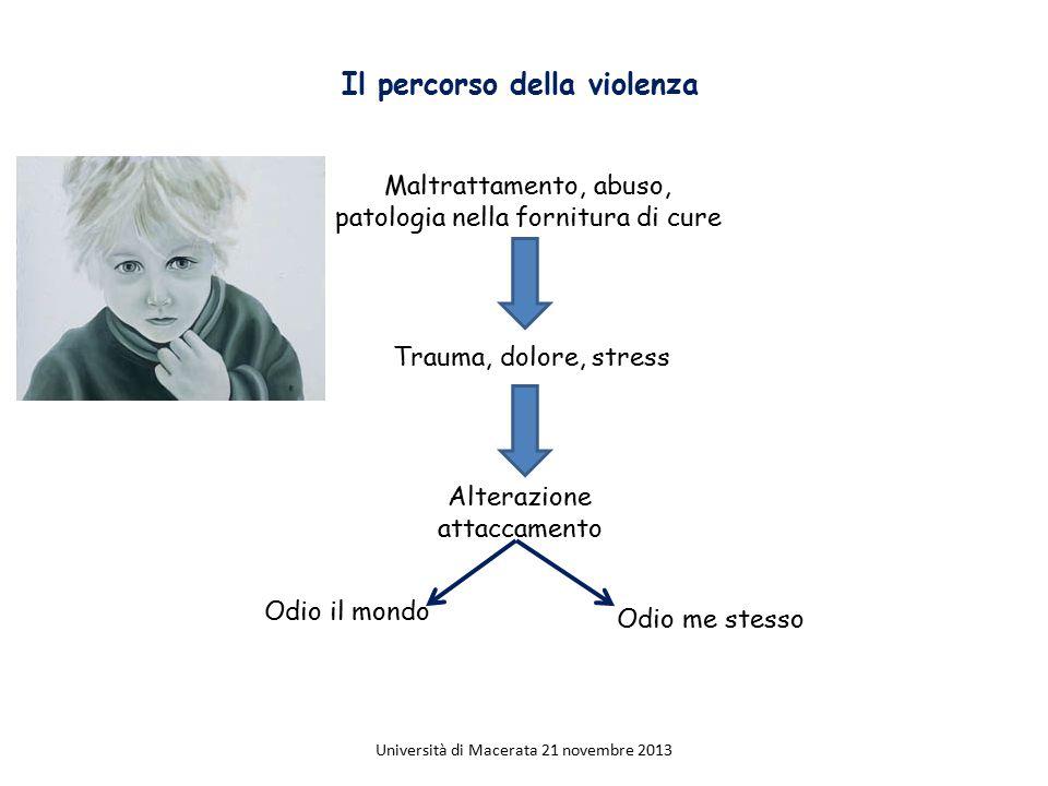 Il percorso della violenza