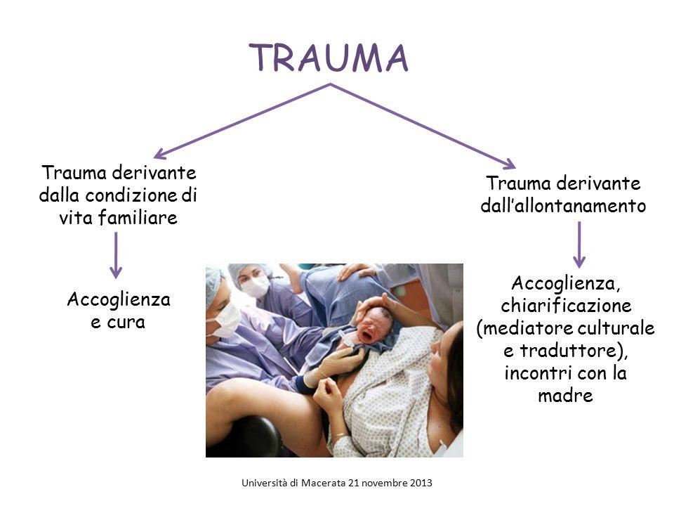 TRAUMA Trauma derivante dalla condizione di vita familiare