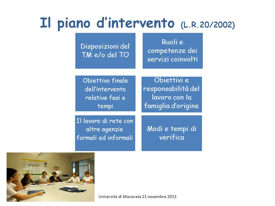 Il piano d'intervento (L.R.20/2002)