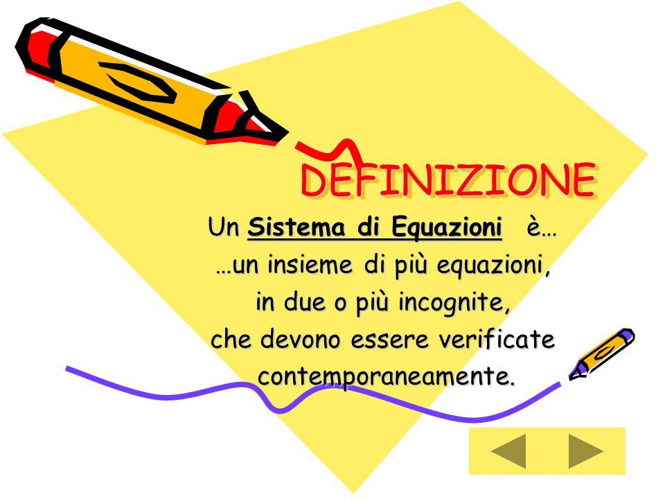 DEFINIZIONE Un Sistema di Equazioni è… …un insieme di più equazioni,
