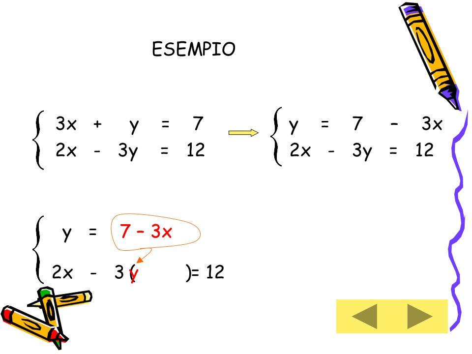 ESEMPIO 3x + y = 7. 2x - 3y = 12. y = 7 – 3x. 2x - 3y = 12.