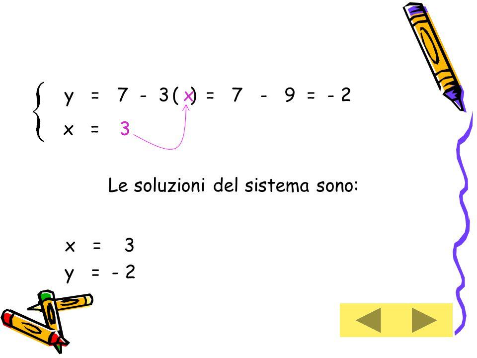 y = 7 - 3 ( ) x. = 7 - 9 = - 2. x = 3. 3. Le soluzioni del sistema sono: x = 3.