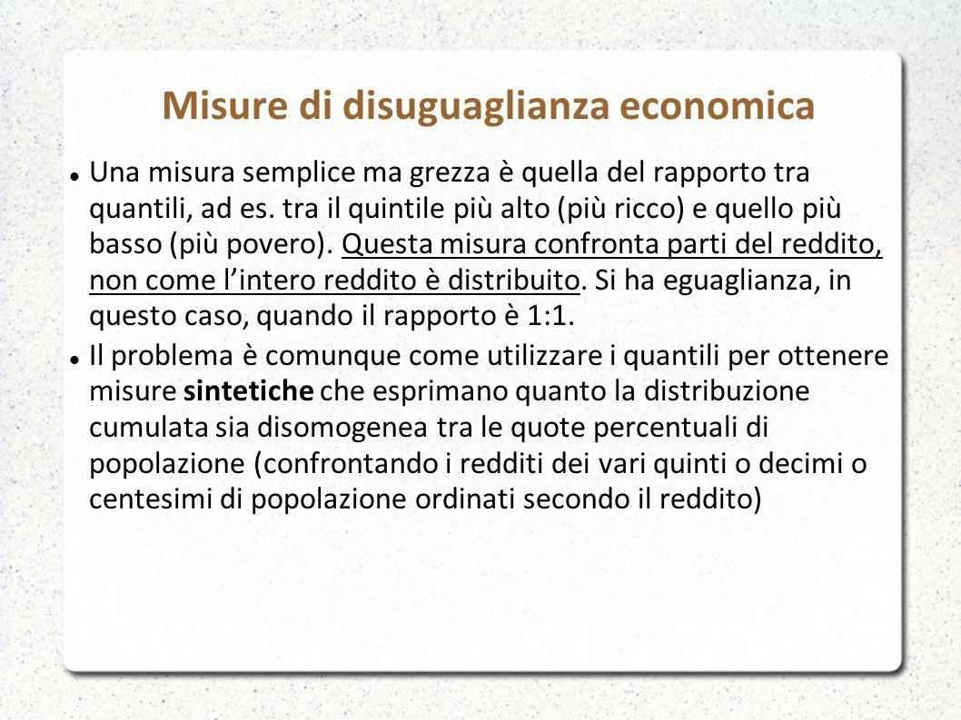 Misure di disuguaglianza economica