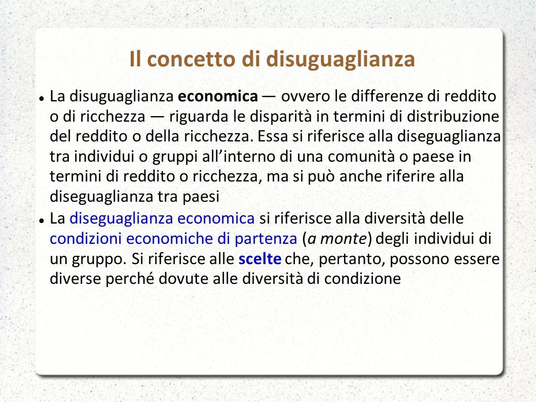 Il concetto di disuguaglianza