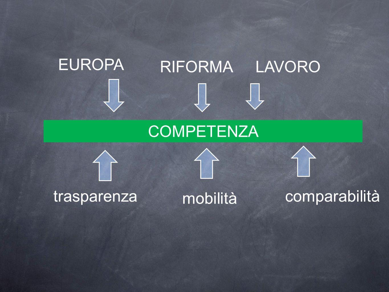 EUROPA RIFORMA LAVORO COMPETENZA trasparenza comparabilità mobilità