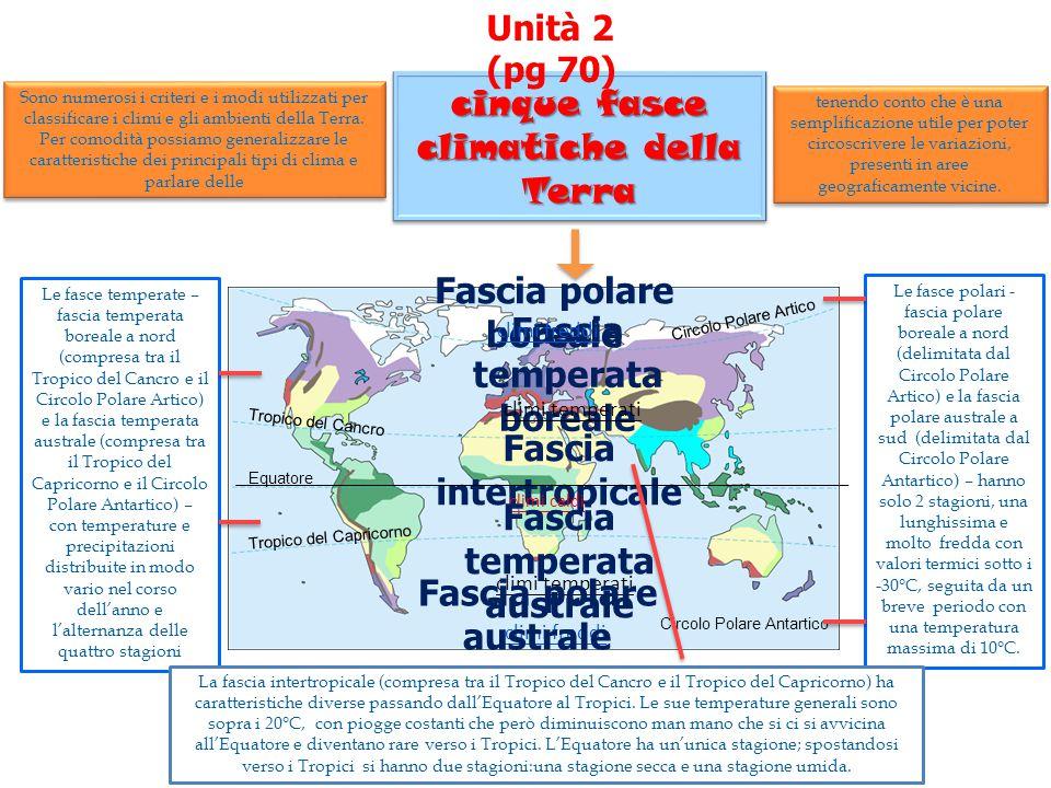 cinque fasce climatiche della Terra