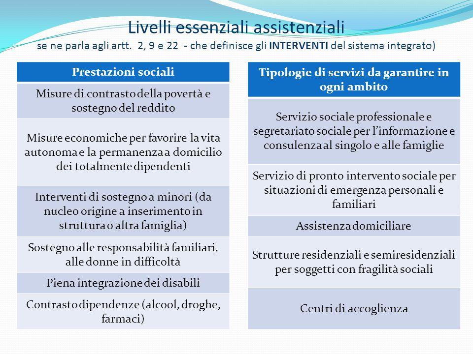 Tipologie di servizi da garantire in ogni ambito