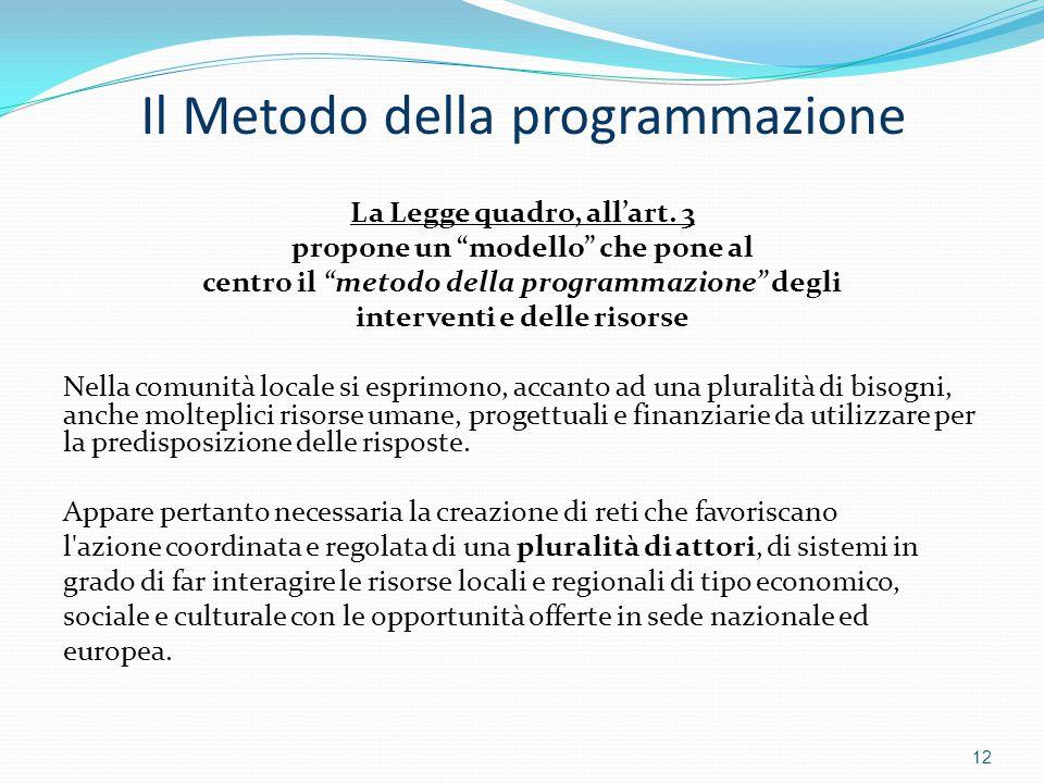 Il Metodo della programmazione