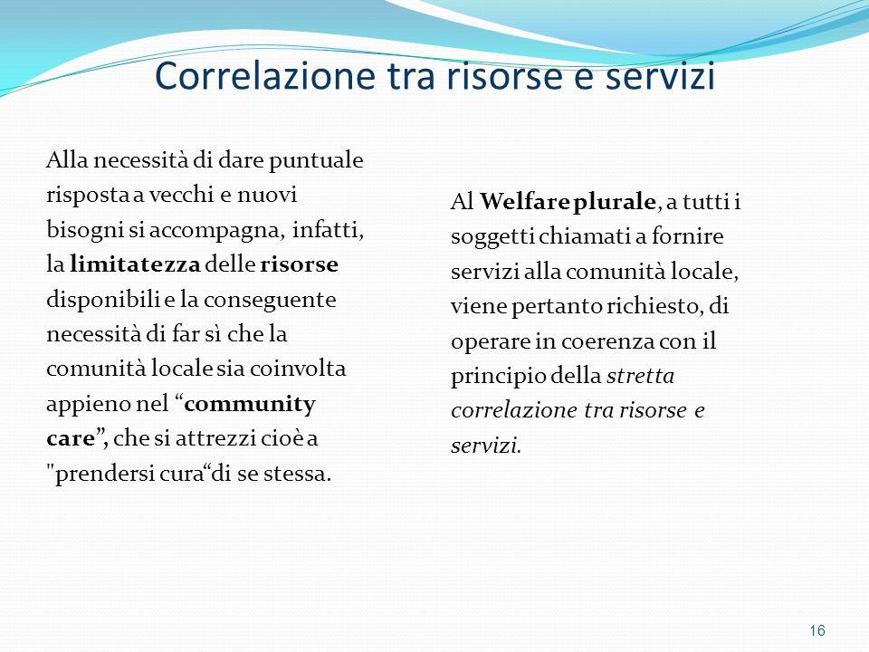 Correlazione tra risorse e servizi