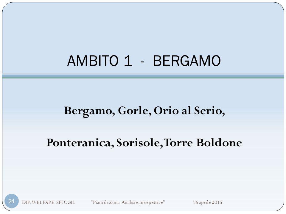 Bergamo, Gorle, Orio al Serio, Ponteranica, Sorisole, Torre Boldone
