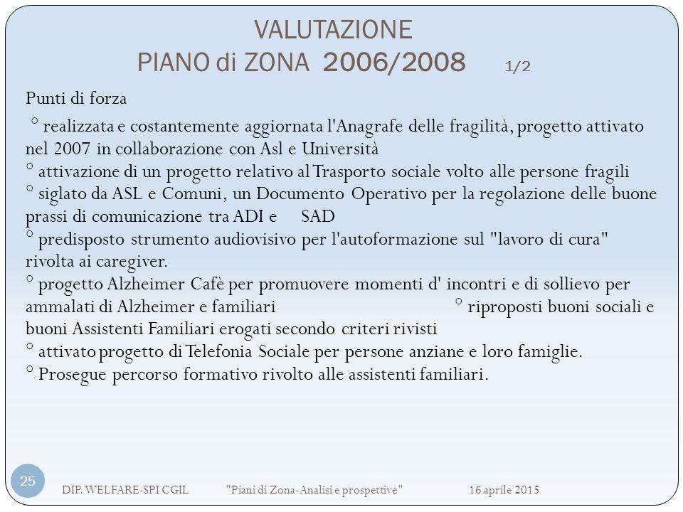 VALUTAZIONE PIANO di ZONA 2006/2008 1/2