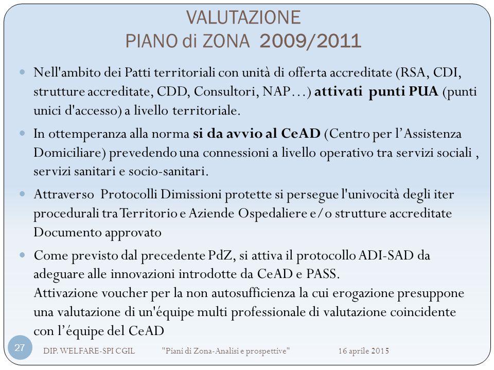 VALUTAZIONE PIANO di ZONA 2009/2011