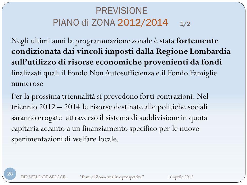 PREVISIONE PIANO di ZONA 2012/2014 1/2