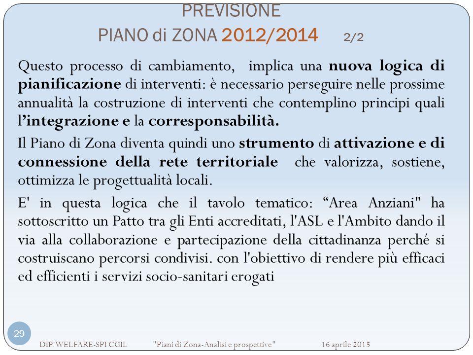 PREVISIONE PIANO di ZONA 2012/2014 2/2