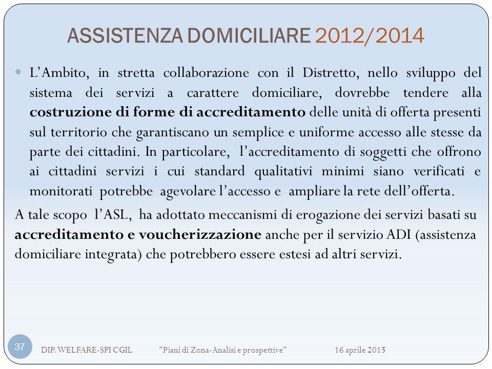 ASSISTENZA DOMICILIARE 2012/2014
