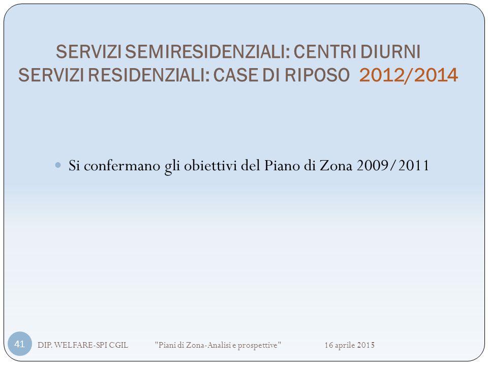 SERVIZI SEMIRESIDENZIALI: CENTRI DIURNI SERVIZI RESIDENZIALI: CASE DI RIPOSO 2012/2014