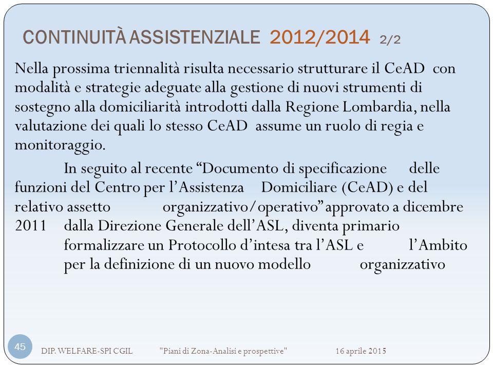 CONTINUITÀ ASSISTENZIALE 2012/2014 2/2