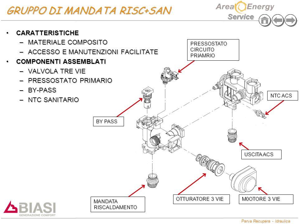 GRUPPO DI MANDATA RISC+SAN