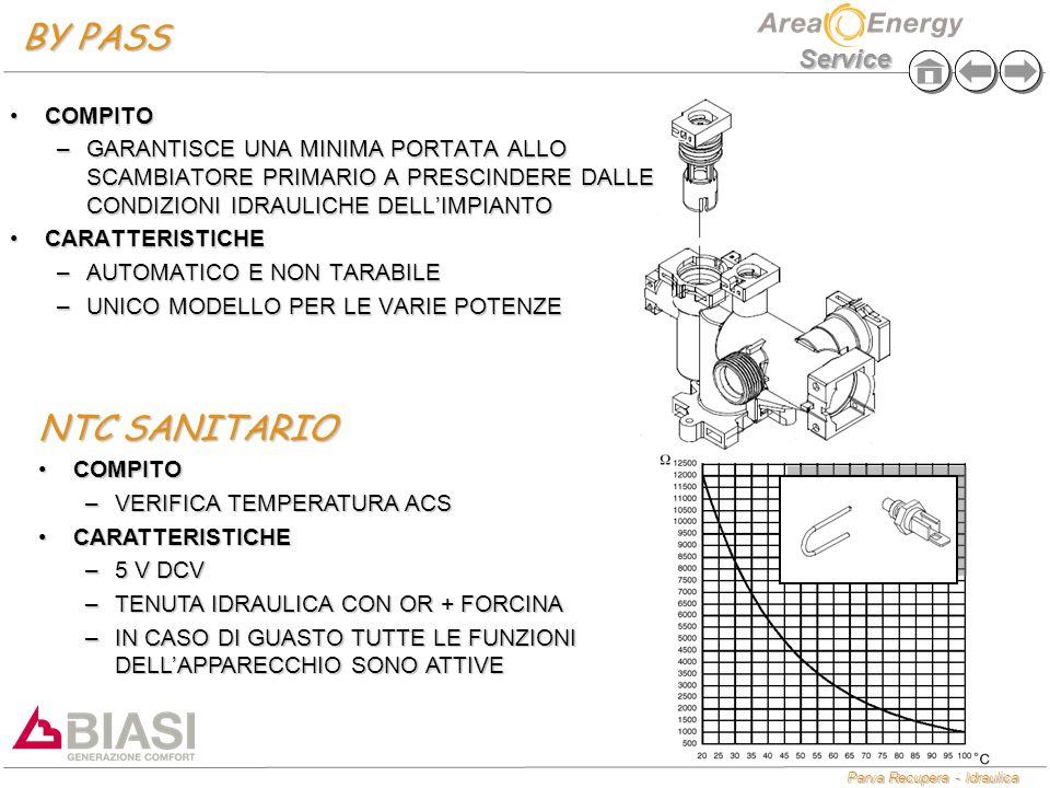 BY PASS NTC SANITARIO COMPITO